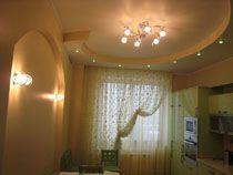 капитальный ремонт офисов, квартир в Кирове